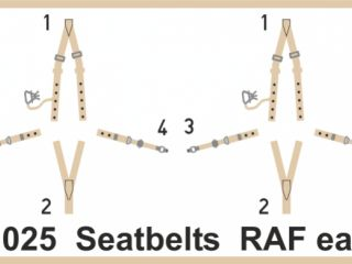 Seatbelts RAF early S.FABRIC